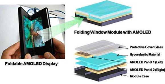 Samsung desarrolla un nuevo modelo de pantalla flexible