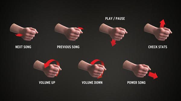 Beat, giros de mano para controlar el reproductor