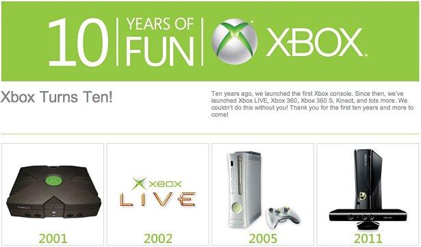 La Xbox cumple 10 años