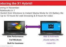 Lenovo ThinkPad X1 Hybrid