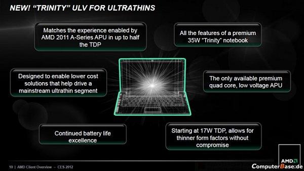 AMD Ultrathins