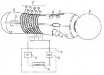 Sony patenta un sistema de cambios de temperatura para PSMove