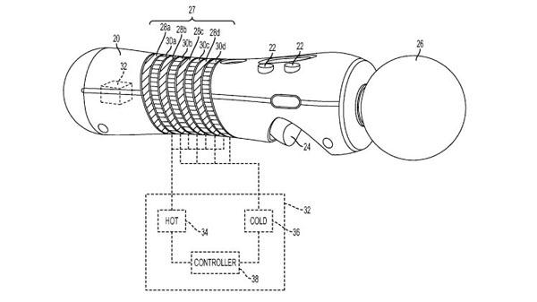 Sony patenta cambios temperatura PSMove
